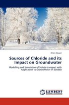 Sources of Chloride and Its Impact on Groundwater