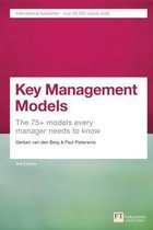 Key Management Models,