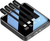Besmart Powerbank  10000mAh compact, trendy effectief