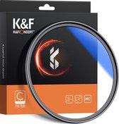 K&F Concept 72mm UV filter MC slim