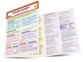 Japanese Grammar Language Study Card