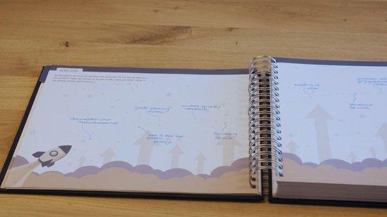 Progressieplanner, Planner - Ongedateerd - Luxe - Uniek - Groot formaat