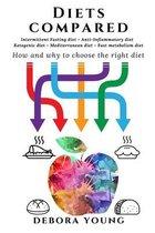 Diets compared: Intermittent Fasting diet, Anti-Inflammatory diet, Ketogenic diet, Mediterranean diet, Fast metabolism diet