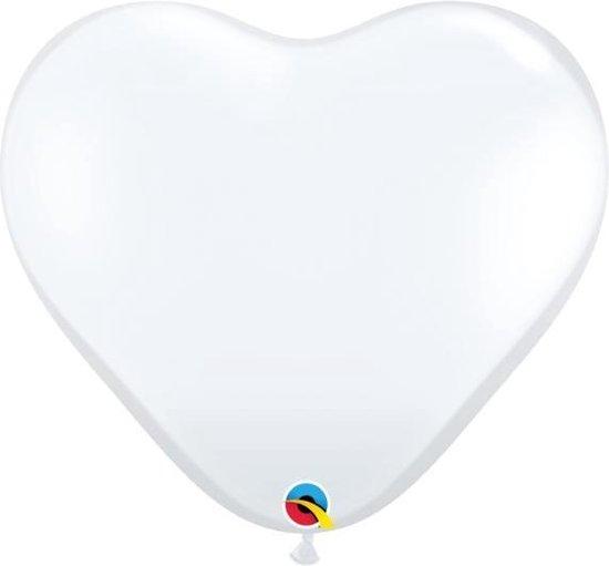 Ballonnen doorzichtig hart (2 stuks)