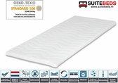 Topper Latex Foam 160x190 -7cm-