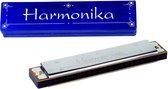 Mondharmonica