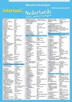 Afbeelding van Woordenschatwijzer Basiswoordenschat Nederlands voor anderstaligen uitklapkaart