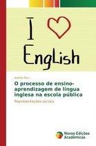 O Processo de Ensino-Aprendizagem de Lingua Inglesa Na Escola Publica
