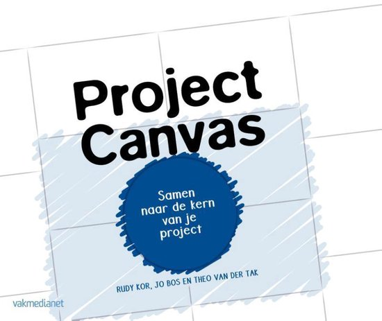 Project Canvas - Rudy Kor |