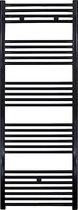 Belrad Handdoekradiator Zijaansluiting 1600x600mm 828 Watt Zwart