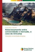 Relacionamento entre universidade e mercado, o caso da Unicamp