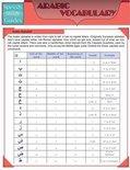 Arabic Vocabulary (Speedy Study Guides