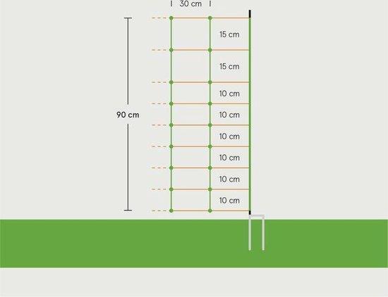 Euro Netz Combi Euro schapennet 50m/90cm schrikdraad dubbele punt