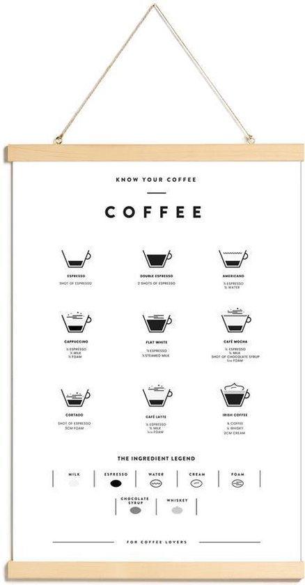 JUNIQE - Posterhanger Koffie infographic -20x30 /Wit & Zwart