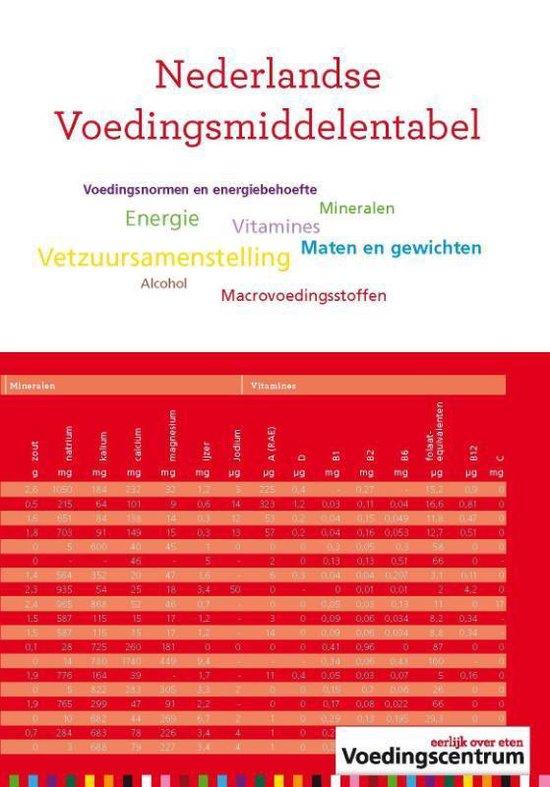 Nederlandse voedingsmiddelentabel - Stichting Voedingscentrum Nederland pdf epub