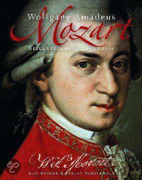 Wolfgang Amadeus Mozart - Max Becker | Fthsonline.com