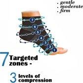 1 Paar compressiesokken Tegen Vermoeidheid - Zwart - Ademend - Pijnverlichtend - Bloedcirculatie