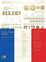 Design Origin