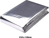 Isolatiefolie - Radiator folie - Warme Reflectiefolie - Radiatorfolie - Radiatorreflector - Warmtedeken - 210x120cm