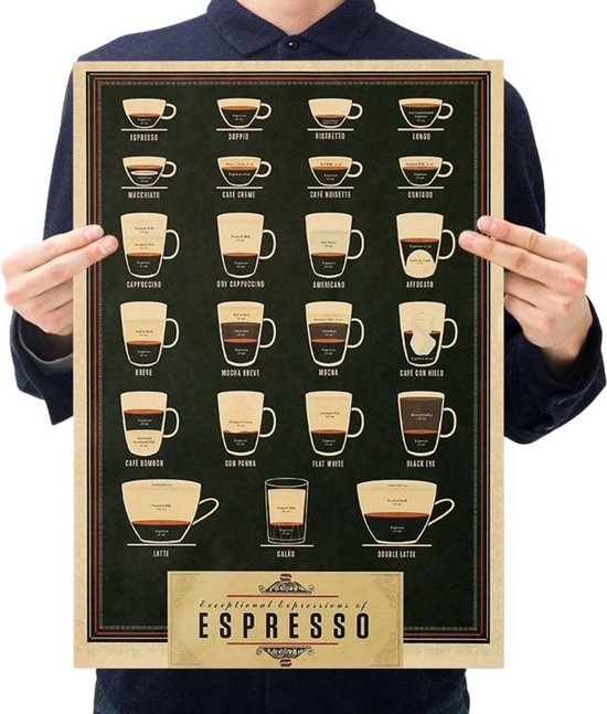 Kwalitatieve Koffie Poster - Drankkaart - Koffie Onderverdeling Uitleg - Koffie Coffee Vintage Poster Kraft Papier Retro Kamer Decoratie 51 x 36 cm - Muurdecoratie - Poster Koffie 2
