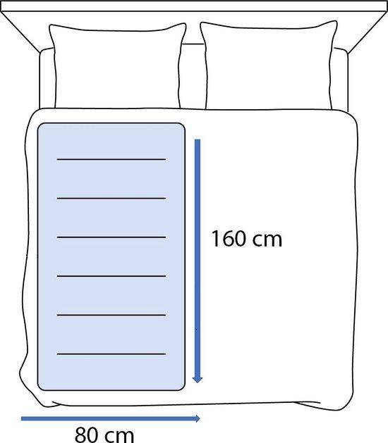 Inventum HN197V - Elektrische onderdeken - 160x80 cm