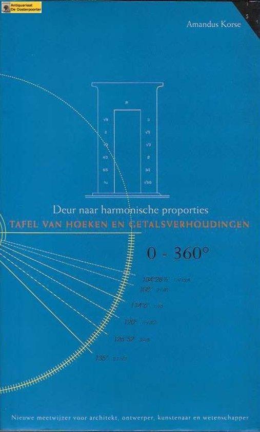 Deur naar harmonische proporties - Amandus Korse pdf epub