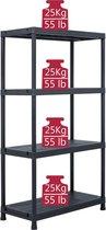 Legbordstelling 5 borden (INCL Beschermhandschoenen) - Plastic stelling - Opbergrek - Stellingkast