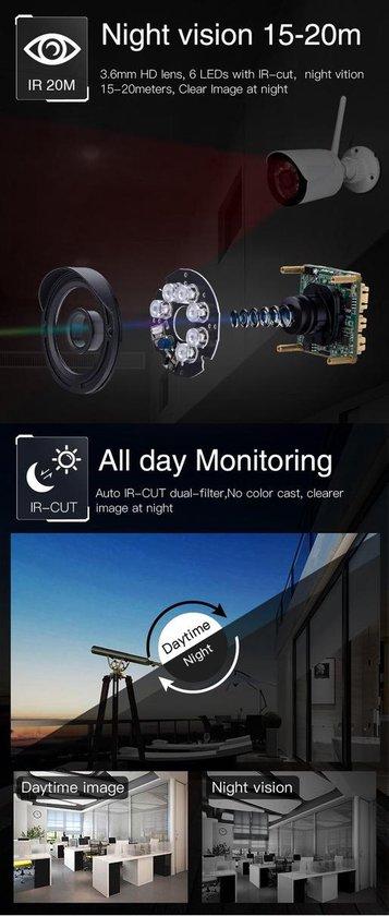 123wificamera outdoor IP Camera 2. 1080P 2MP buiten camera, IP66 waterdicht met nachtzicht, WiFi en bewegingsdetectie, outdoor bewakingscamera beveiligingscamera - 123WiFiCamera