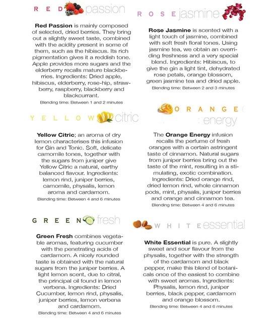 Té Tonic Cocktailkruiden - 6 verschillende smaken - Té Tonic experience