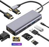 9 in 1 USB C Hub Adapter – Docking station laptop – 4K monitor  HDMI – MacBook – HP – ASUS – Lenovo – Dell