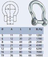 RVS Harpsluiting met inbusbout 10mm