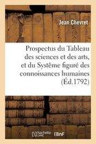 Prospectus du Tableau des sciences et des arts, et du Systeme figure des connoissances humaines