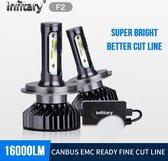 H7 LED lamp - 16000 Lumen - 6500k - Wit - 90 Watt - Dimlicht / Grootlicht - 2 Stuks