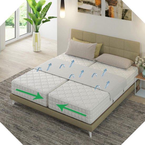 Bedbinder Wit | AllSize | 460cm x 50cm - 299gr | Stopt het Schuiven van uw Matrassen en vermindert de Geul in het Midden van uw Bed