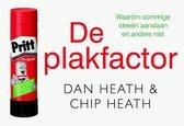 Plakfactor Dwarsligger
