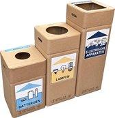 Afvalbak karton, Afvalbox elektronica inzameling (herbruikbaar)