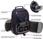 Beefree Universele DSLR Camera Fototas - Zwart met lichtblauw - Incl. regenhoes