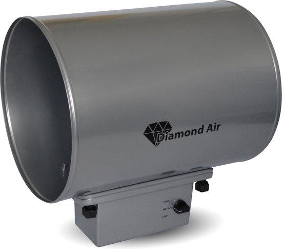 Luchtreiniger - Virussen en Bacteriën - Ozon generator - Diamond Air Pro 315