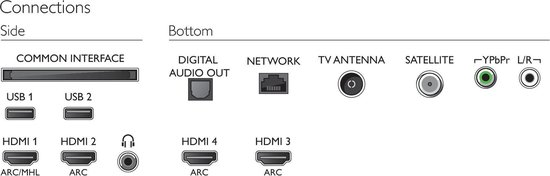 Philips 49PUS7803 - 4K TV - Philips