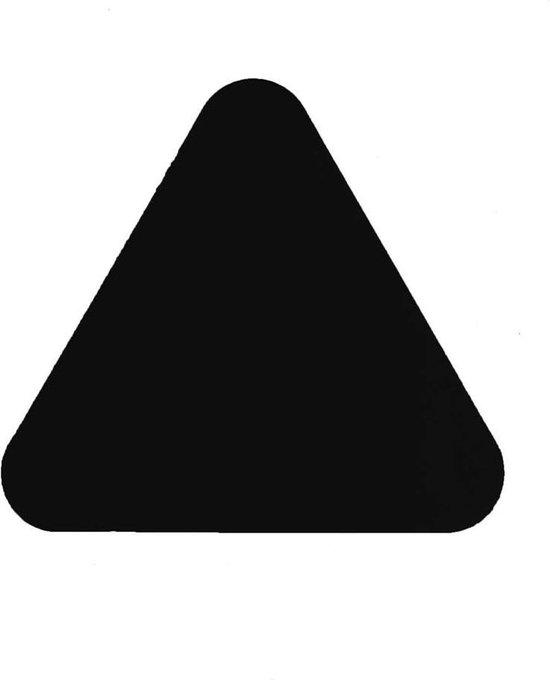 Haaientanden zelfklevend (20 stuks) Zwart  130 x 116 mm (groot) vloersticker