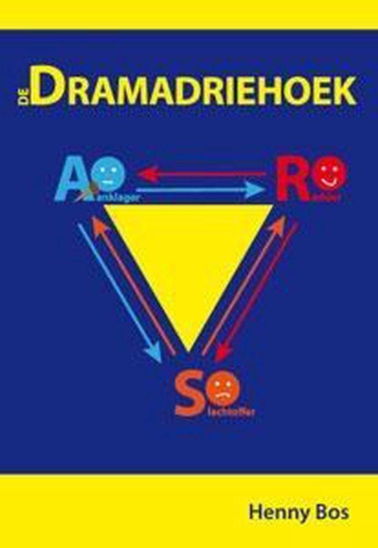 De Dramadriehoek