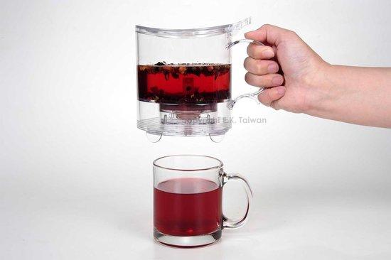 HandyBrew Tea Maker - Theezetter - 500ml
