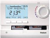 Theben Thermostaat Ram 831 top2 batterijen