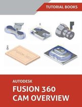 Autodesk Fusion 360 CAM Overview