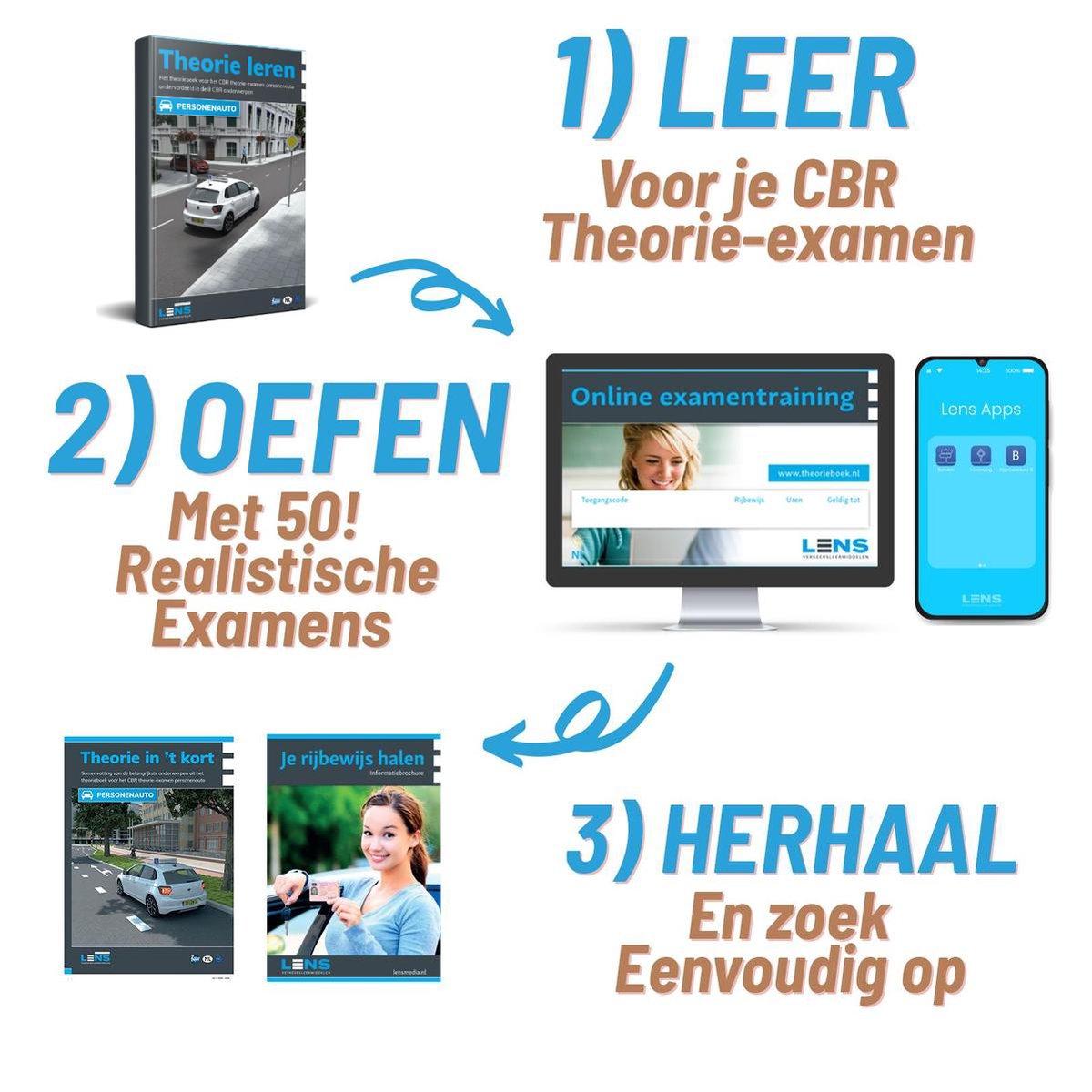 Theorieboek Rijbewijs B 2021 Auto met 50 Online Oefenexamens - Samenvatting - CBR Auto Theorie Leren