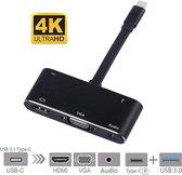 USB-C naar HDMI, VGA + Audio, USB 3.0 en USB-C adapter