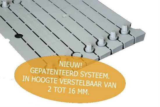 Drempelhulp Buiten - 2 laags - 3,8 tot 5,4 cm (H) x 100 cm (B) - Verstelbare Oprijplaat / Drempelplaat - Oprijhelling - HomeCare Innovation BV