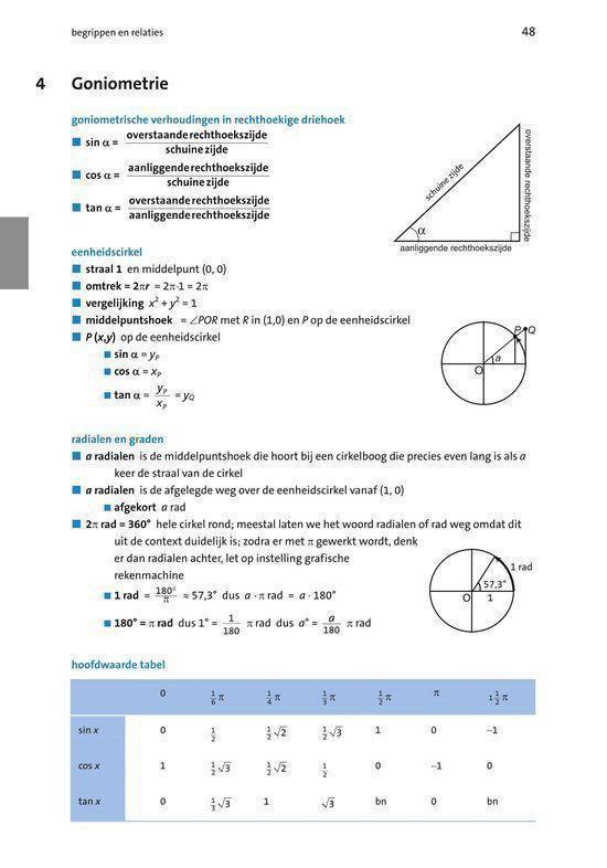 Samengevat Vwo Wiskunde B - N.C. Keemink