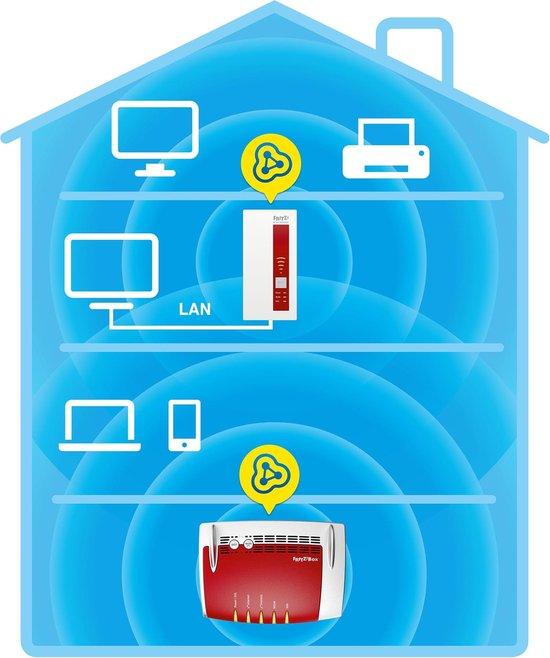 AVM FRITZ!WLAN 1750E - wifi versterker - 1750 Mbps