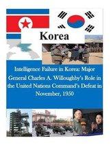 Intelligence Failure in Korea